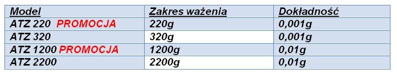 wagi-axis-tab (Kopiowanie)
